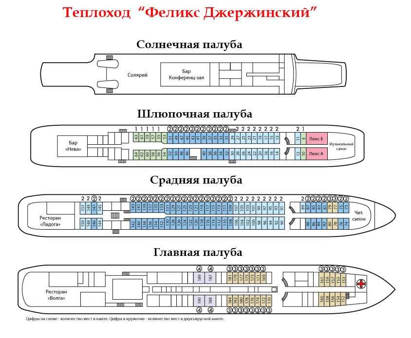 Теплоход «Феликс Дзержинский»